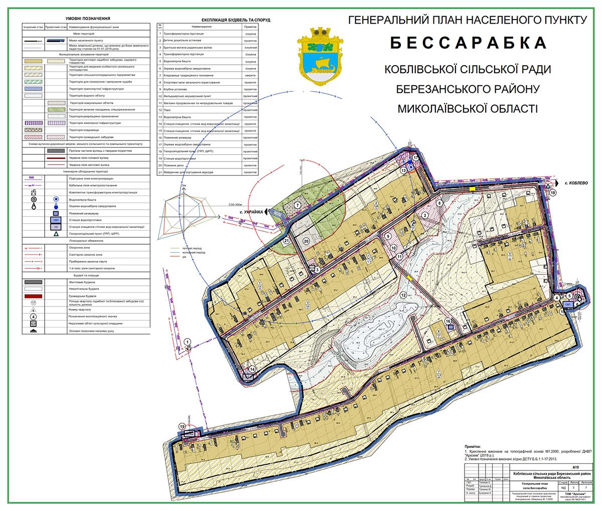 Генплан села Бессарабка
