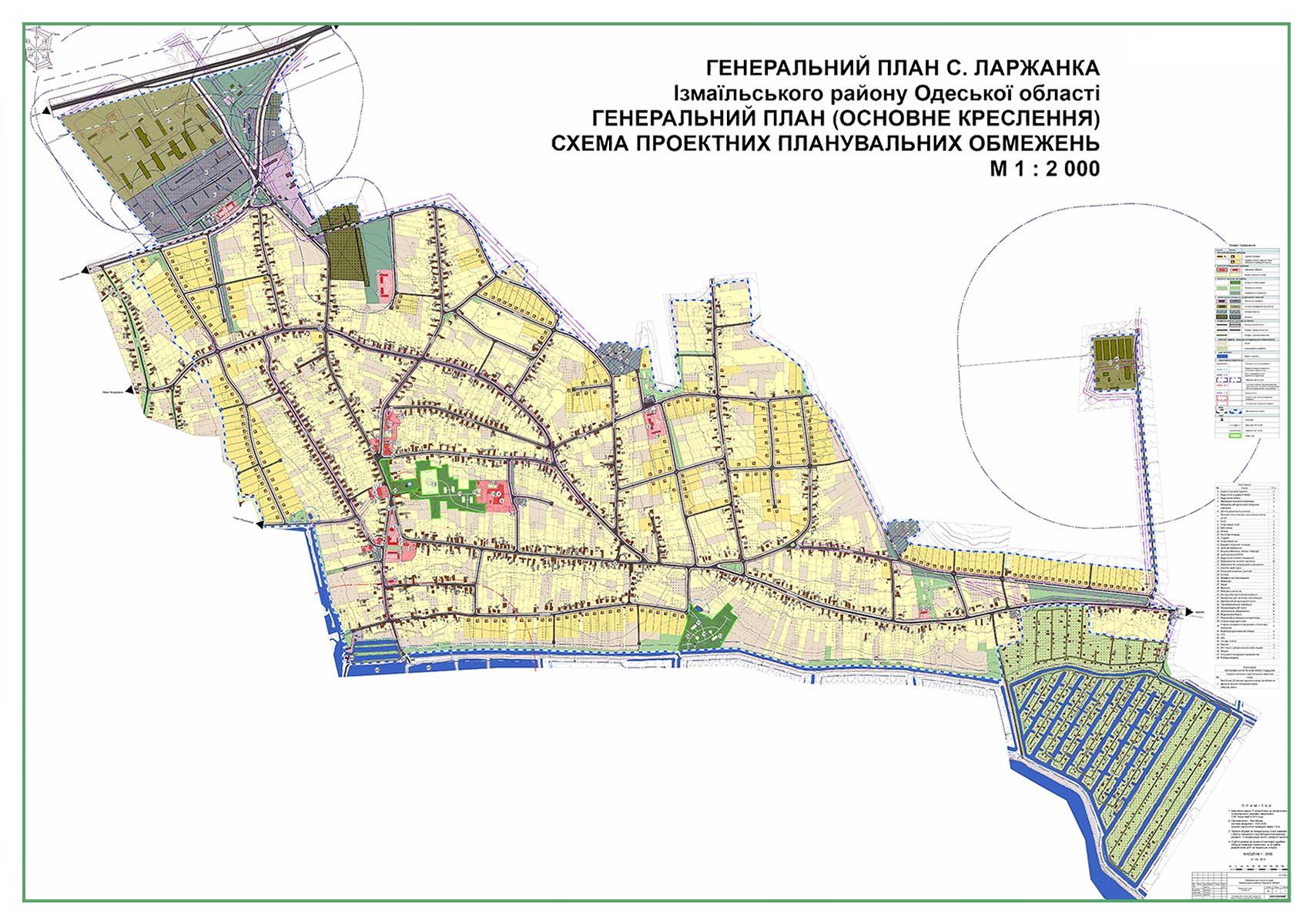 Генплан села Ларжанка