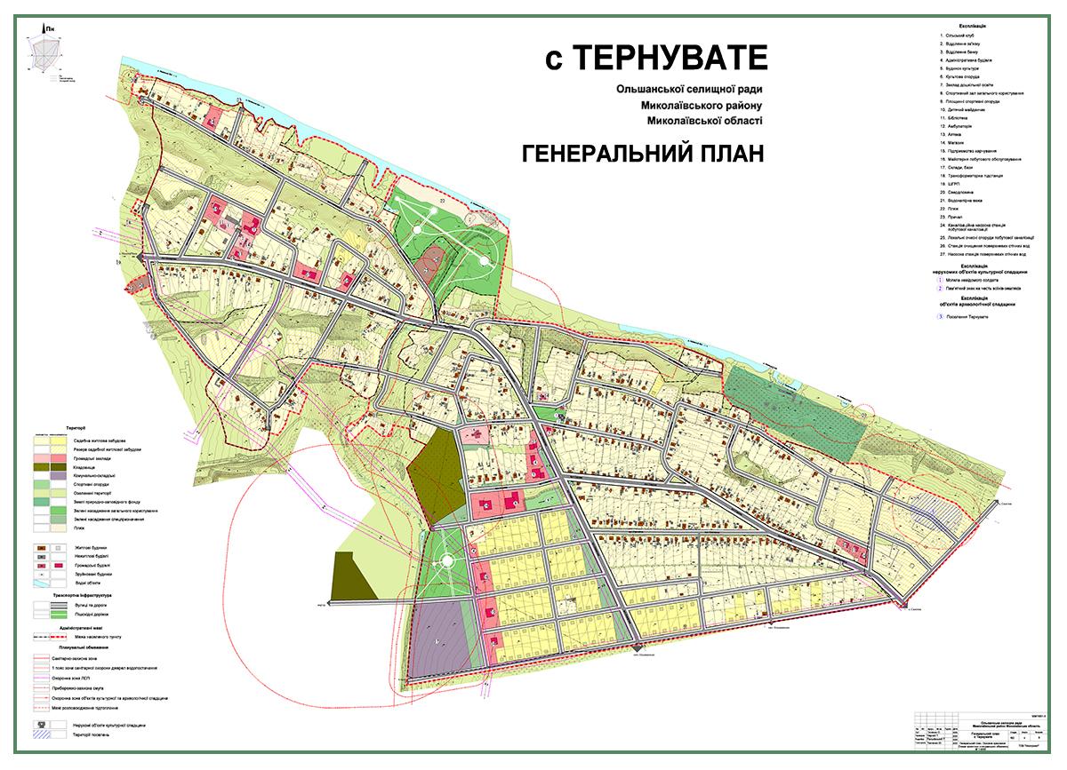 Генплан Терноватое