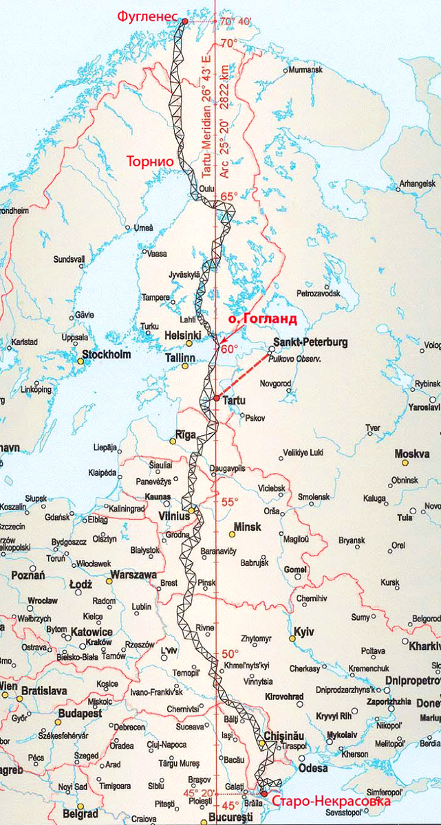 геодезическая дуга Струве