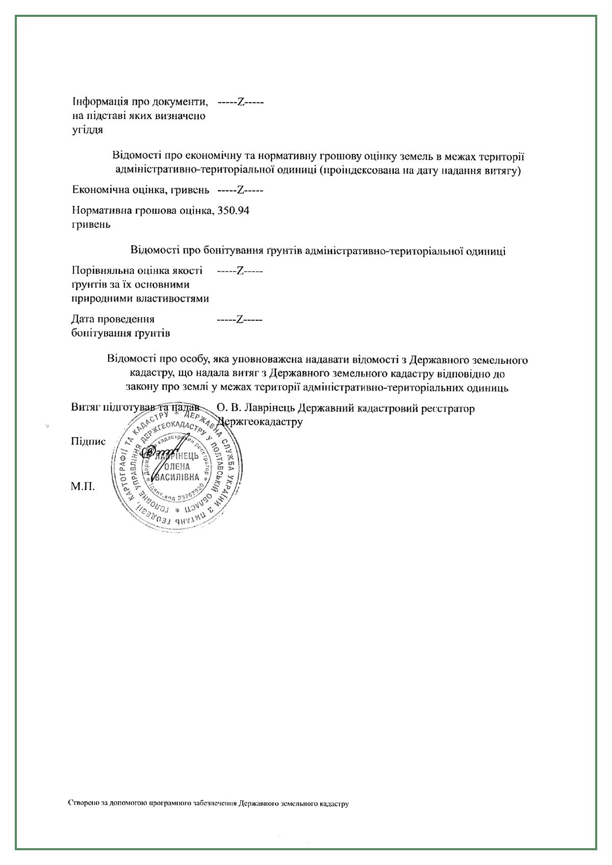 НДО города Горишни Плавни