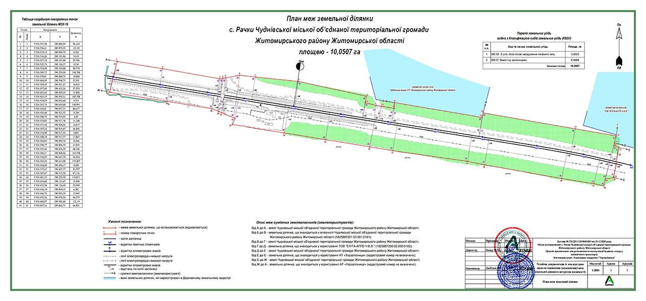 согласование границ Житомирский район