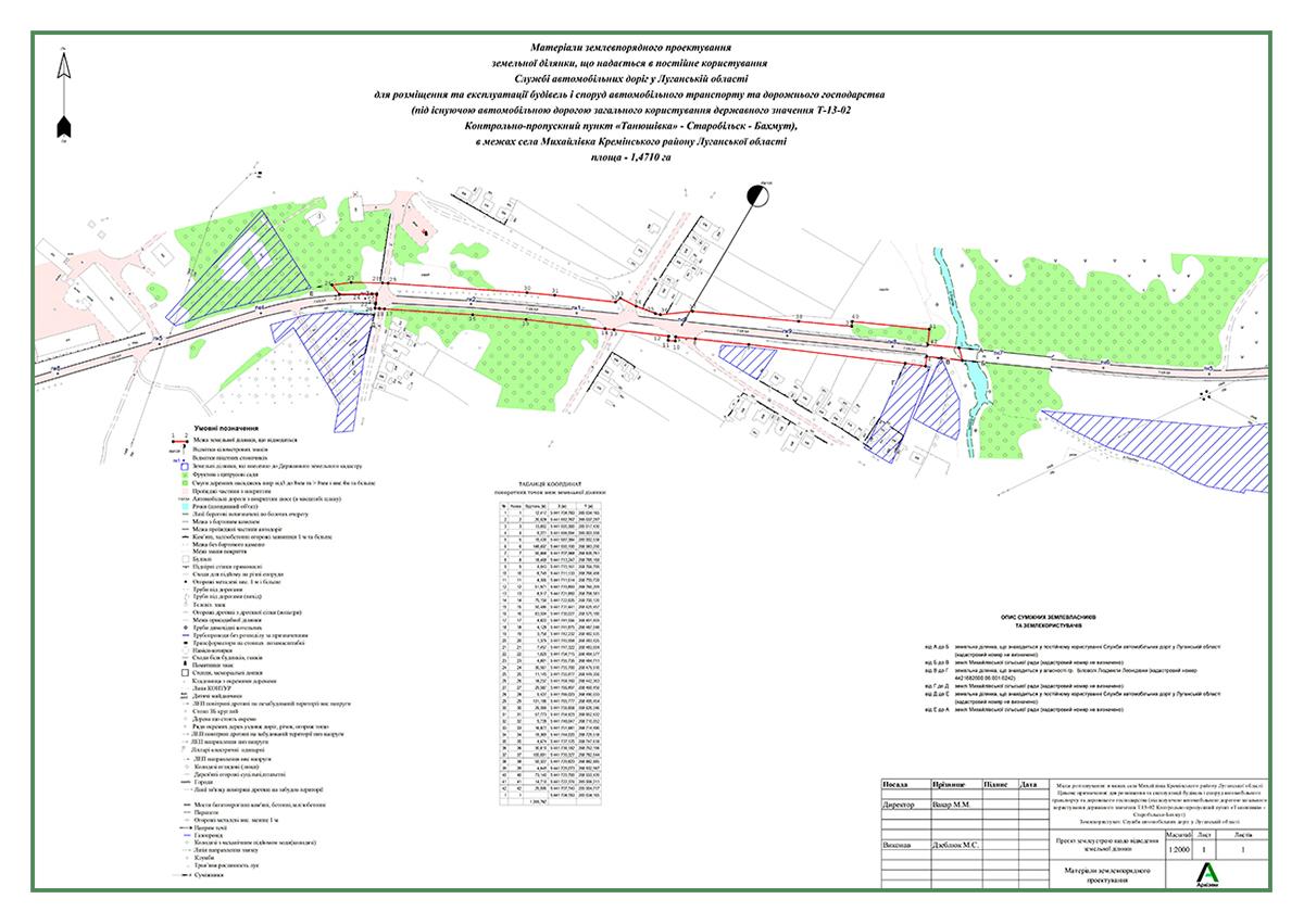 оформление автодорог Луганской области