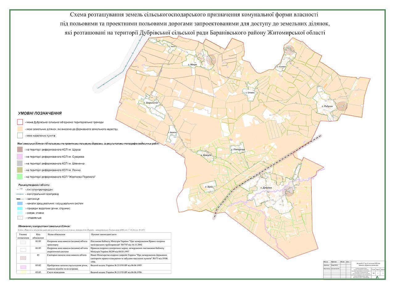 Инвентаризация земель под полевыми дорогами